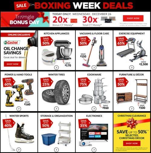 Canadian Tire Deals – Boxing Week Sales