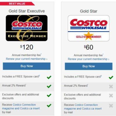 Costco Membership Costs