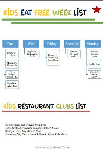 Kids Restaurant Print